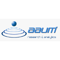 AAUM research and Analytics