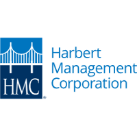 Harbert Credit Solutions