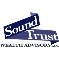 Sound Trust Wealth Advisors